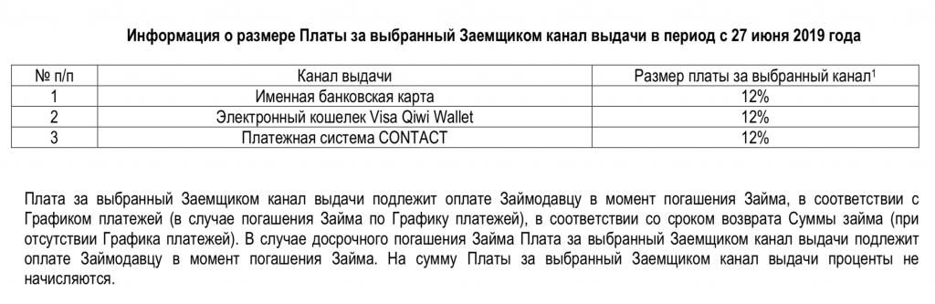 Комиссия выдачи займа лайм