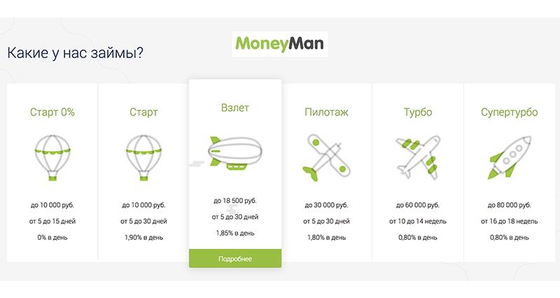 Moneyman телефон горячей линии бесплатный