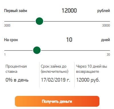 Расчет процентов за пользование вивус займом
