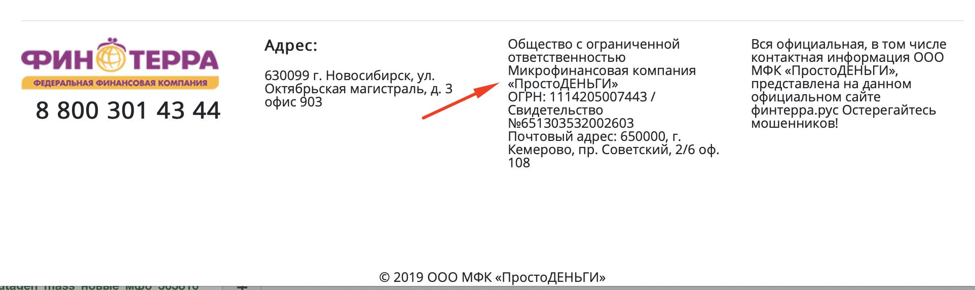 Пример проверки МФО