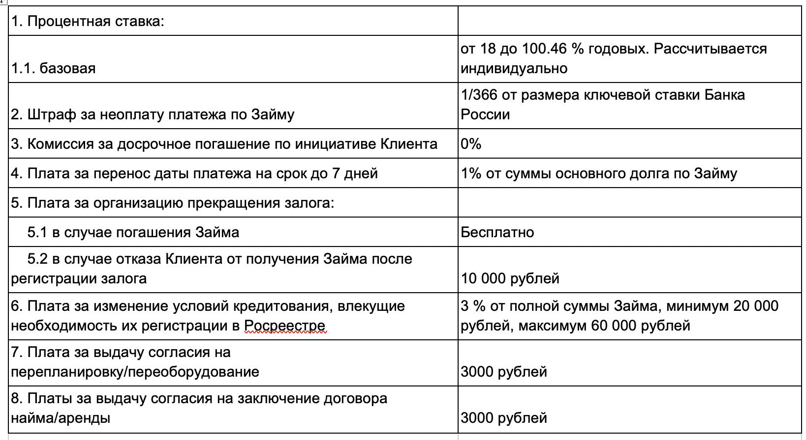 Совкомбанк кредитная карта онлайн заявка оформить оренбург
