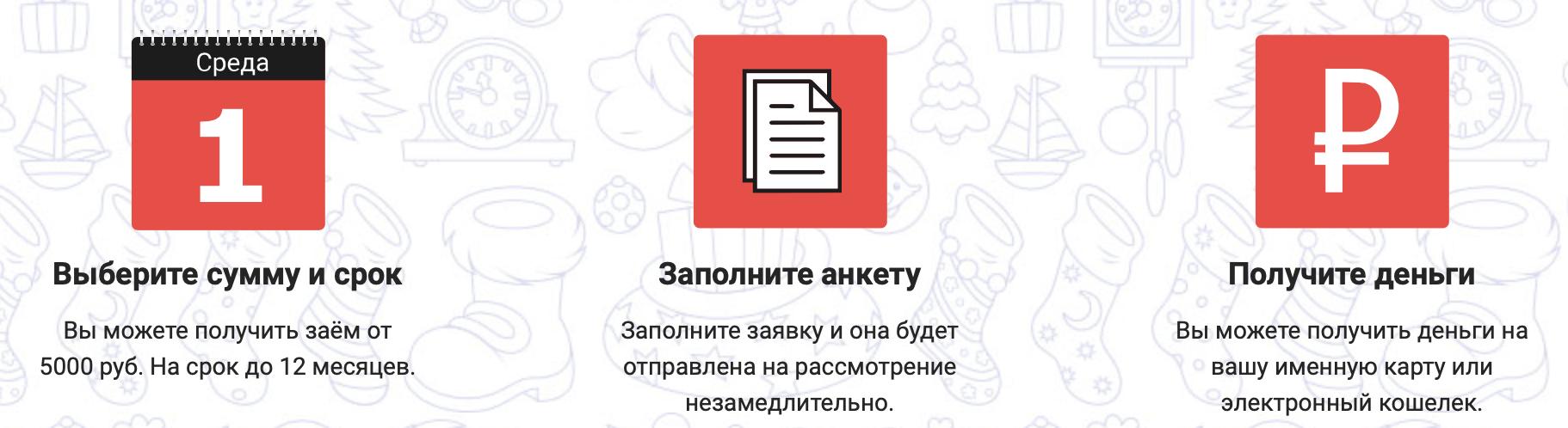 Кредит наличными без подтверждения дохода в новосибирске