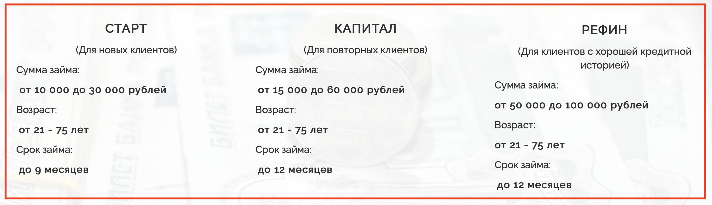 Тарифы гражданам СНГ
