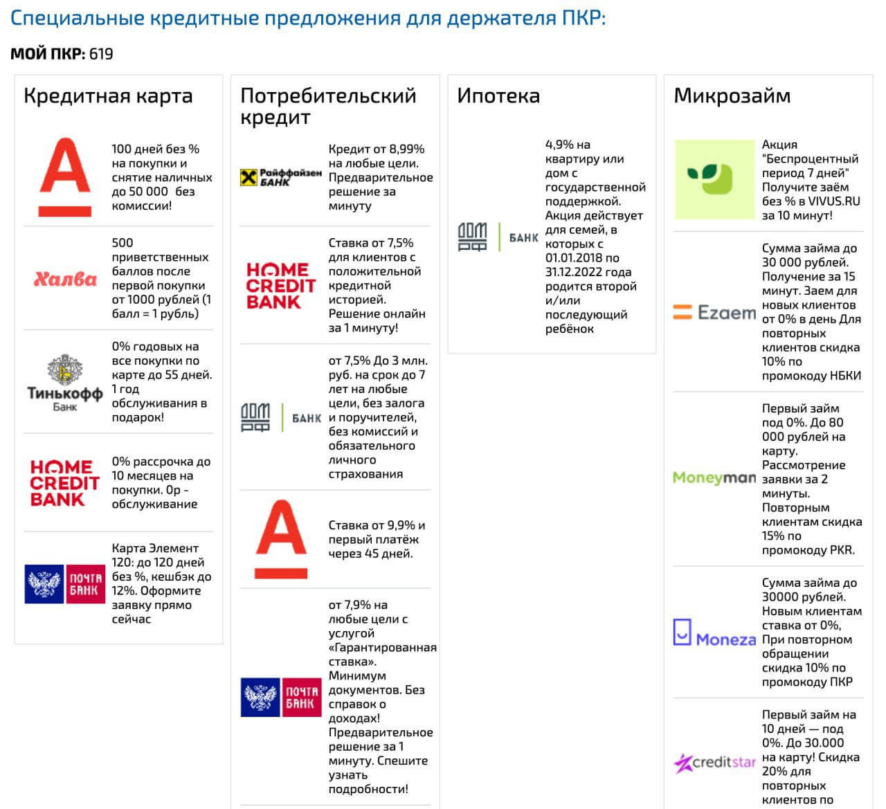 Предложения банков