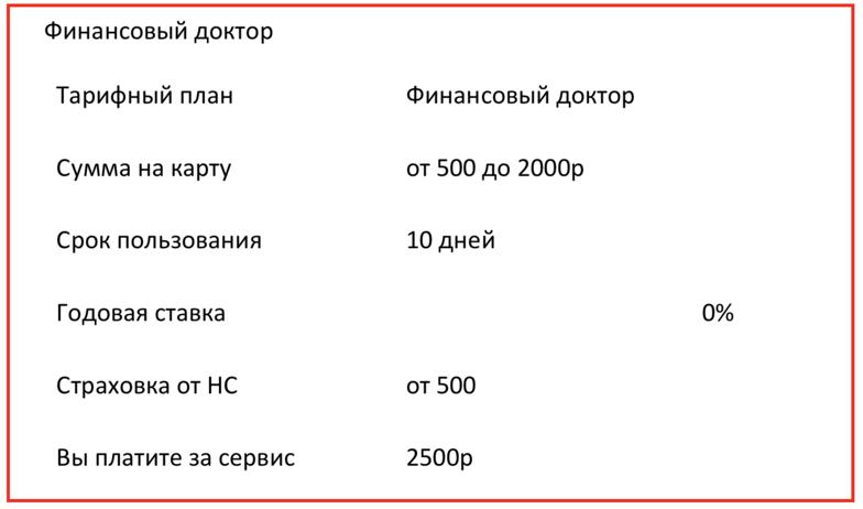 Стоимость услуги финансовый доктор арт финанс