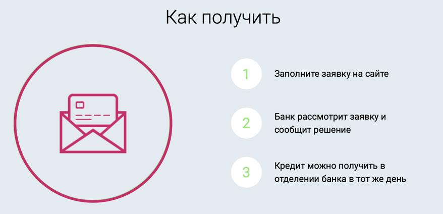 Как оформить онлайн заявку в ренессанс банке