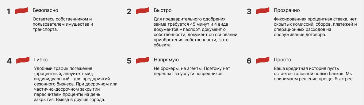 Преимущества работы с sm-fin.ru