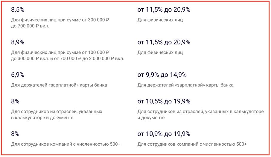 Проценты по кредиту в ак барсе