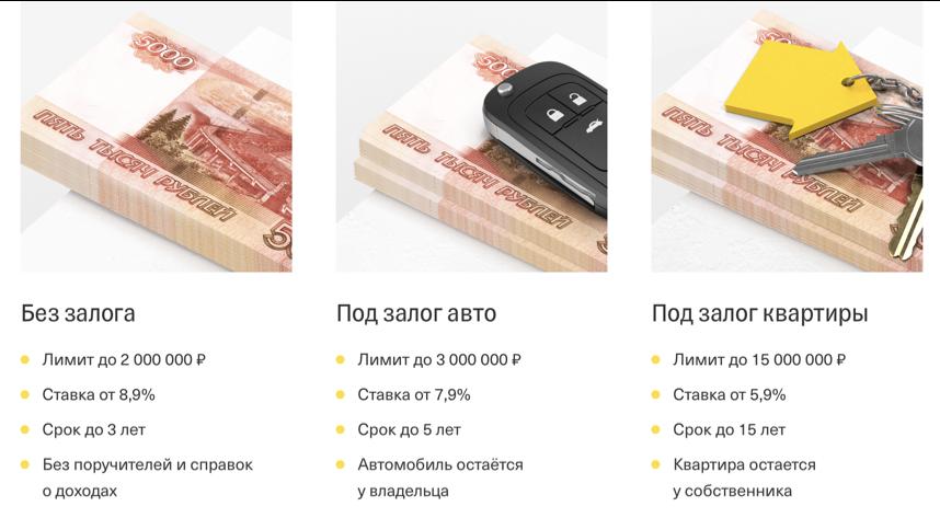 Виды кредитов в Тинькофф